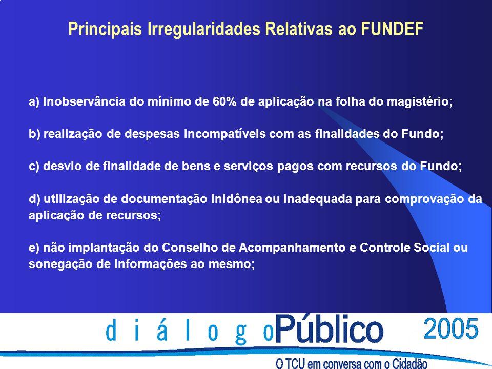 Principais Irregularidades Relativas ao FUNDEF a) Inobservância do mínimo de 60% de aplicação na folha do magistério; b) realização de despesas incomp