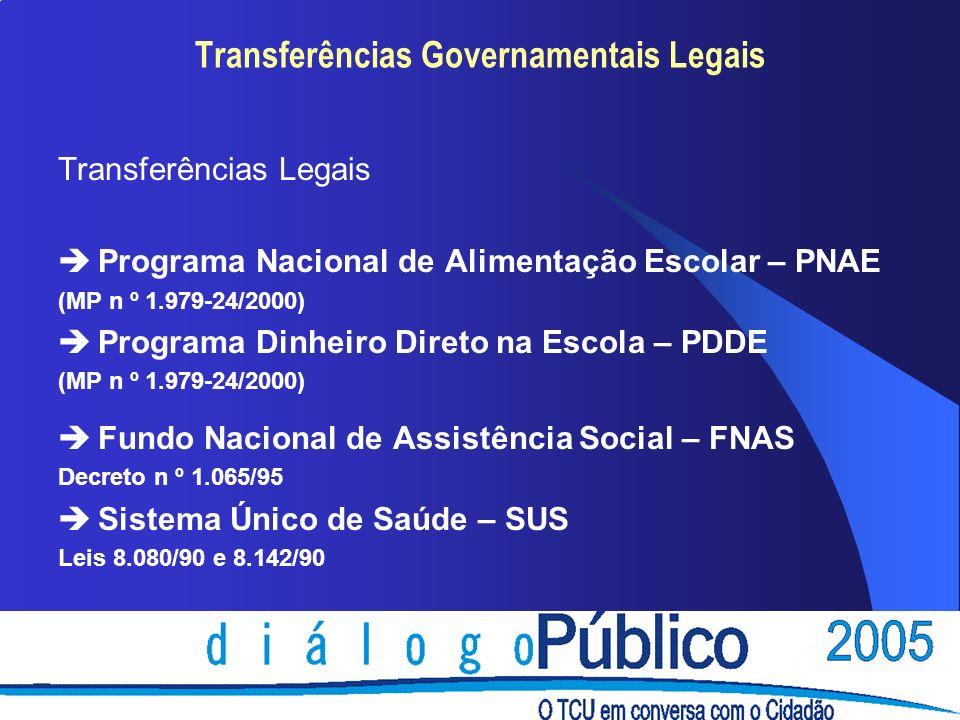 Transferências Governamentais Legais Transferências Legais èPrograma Nacional de Alimentação Escolar – PNAE (MP n º 1.979-24/2000) èPrograma Dinheiro