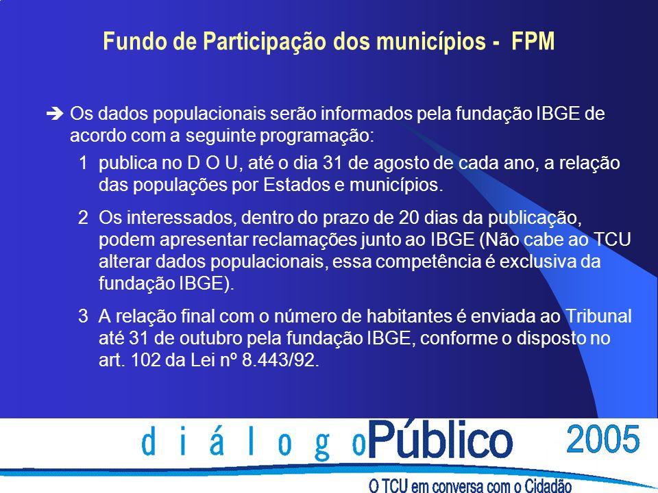 Fundo de Participação dos municípios - FPM èOs dados populacionais serão informados pela fundação IBGE de acordo com a seguinte programação: 1publica
