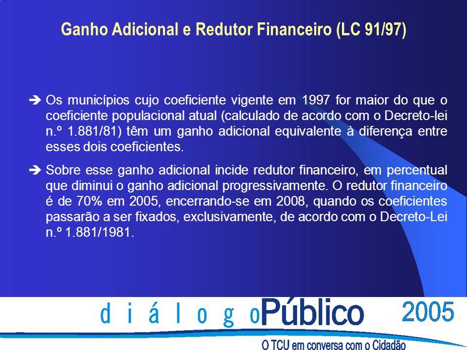 Ganho Adicional e Redutor Financeiro (LC 91/97) èOs municípios cujo coeficiente vigente em 1997 for maior do que o coeficiente populacional atual (cal