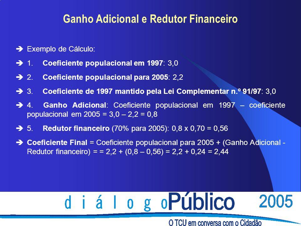 è Exemplo de Cálculo: è 1. Coeficiente populacional em 1997: 3,0 è 2. Coeficiente populacional para 2005: 2,2 è 3. Coeficiente de 1997 mantido pela Le