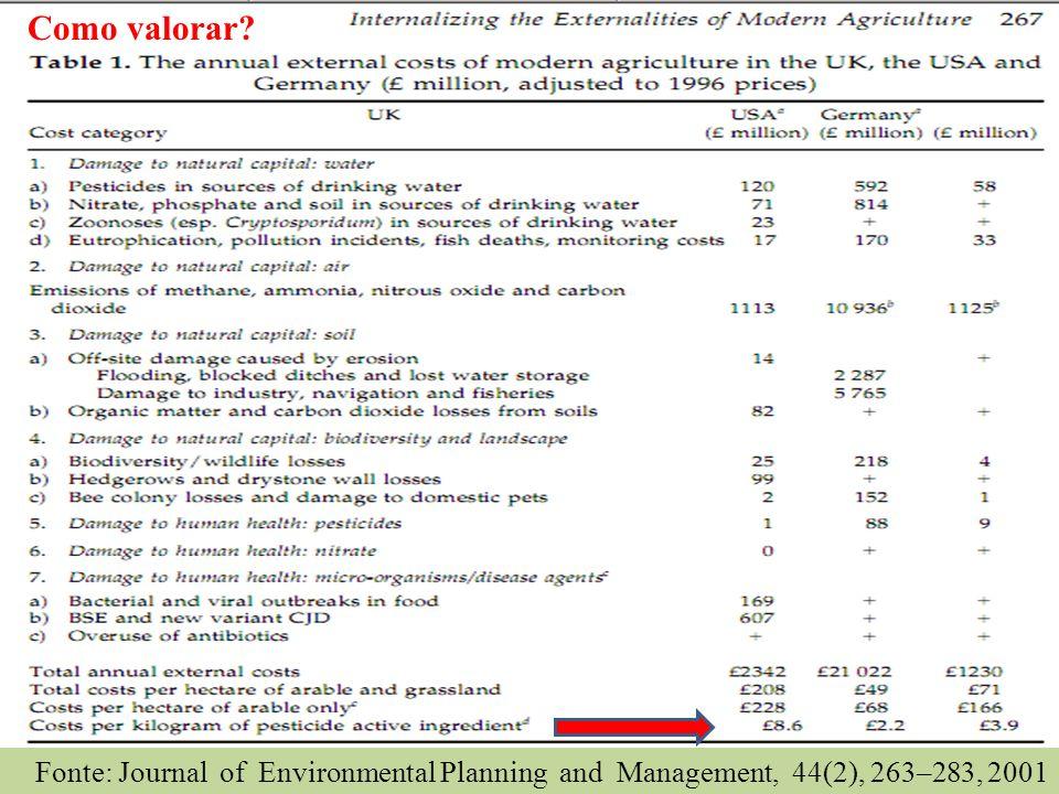 Fonte: Journal of Environmental Planning and Management, 44(2), 263–283, 2001 Como valorar?