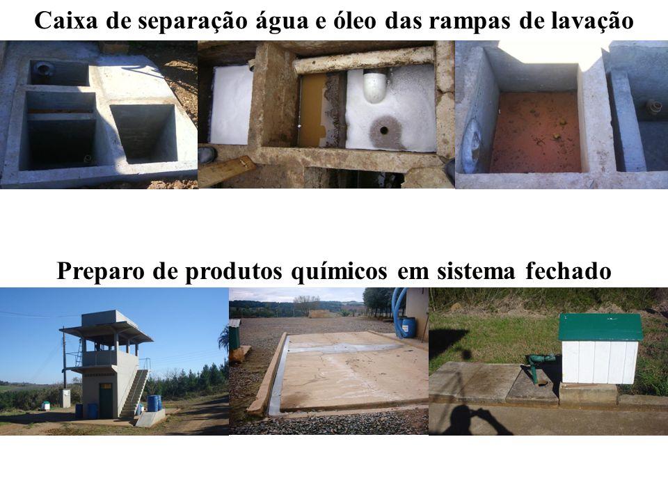 Caixa de separação água e óleo das rampas de lavação Preparo de produtos químicos em sistema fechado