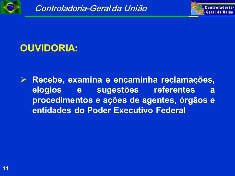 Controladoria-Geral da União 11 Recebe, examina e encaminha reclamações, elogios e sugestões referentes a procedimentos e ações de agentes, órgãos e entidades do Poder Executivo Federal OUVIDORIA: