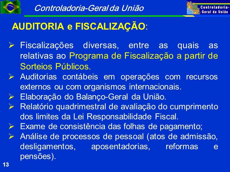 Controladoria-Geral da União 13 Fiscalizações diversas, entre as quais as relativas ao Programa de Fiscalização a partir de Sorteios Públicos.