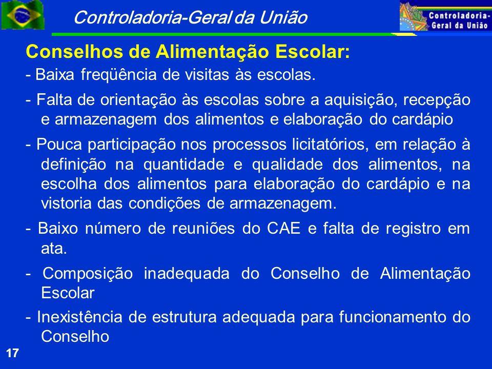 Controladoria-Geral da União 17 Conselhos de Alimentação Escolar: - Baixa freqüência de visitas às escolas.