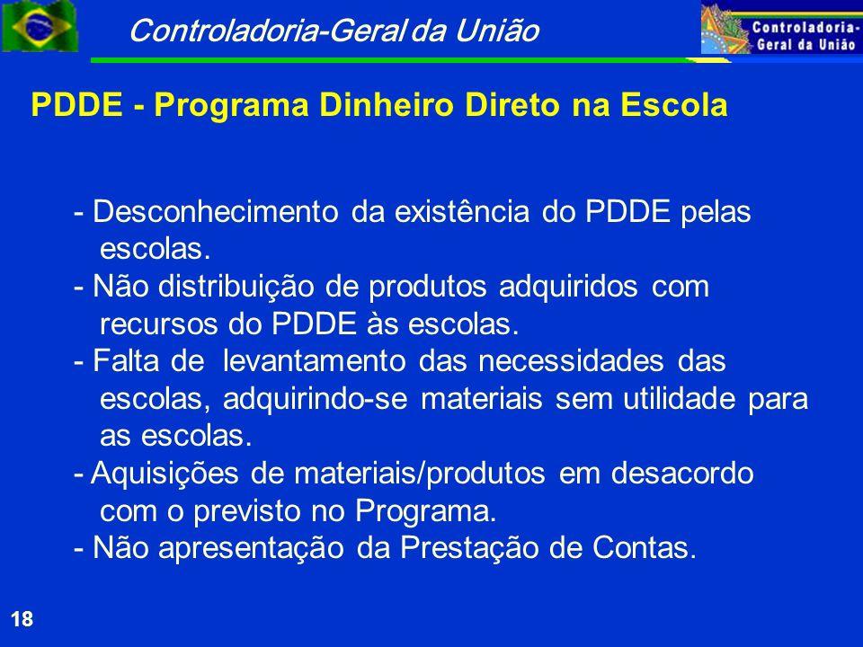 Controladoria-Geral da União 18 PDDE - Programa Dinheiro Direto na Escola - Desconhecimento da existência do PDDE pelas escolas.