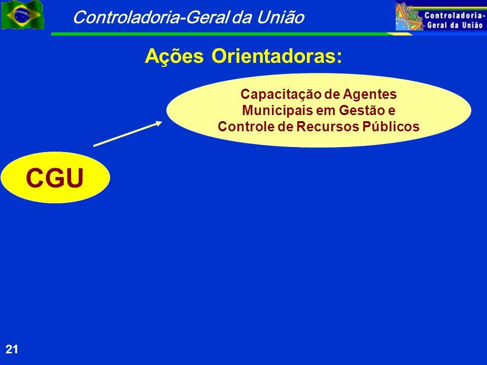 Controladoria-Geral da União 21 CGU Capacitação de Agentes Municipais em Gestão e Controle de Recursos Públicos Ações Orientadoras: