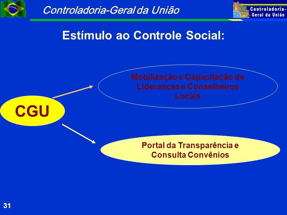 Controladoria-Geral da União 31 CGU Mobilização e Capacitação de Lideranças e Conselheiros Locais Portal da Transparência e Consulta Convênios Estímulo ao Controle Social:
