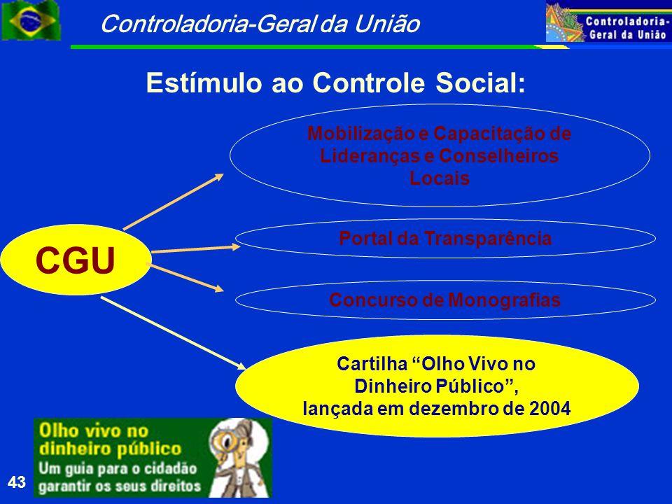 Controladoria-Geral da União 43 CGU Mobilização e Capacitação de Lideranças e Conselheiros Locais Portal da Transparência Concurso de Monografias Estímulo ao Controle Social: Cartilha Olho Vivo no Dinheiro Público, lançada em dezembro de 2004