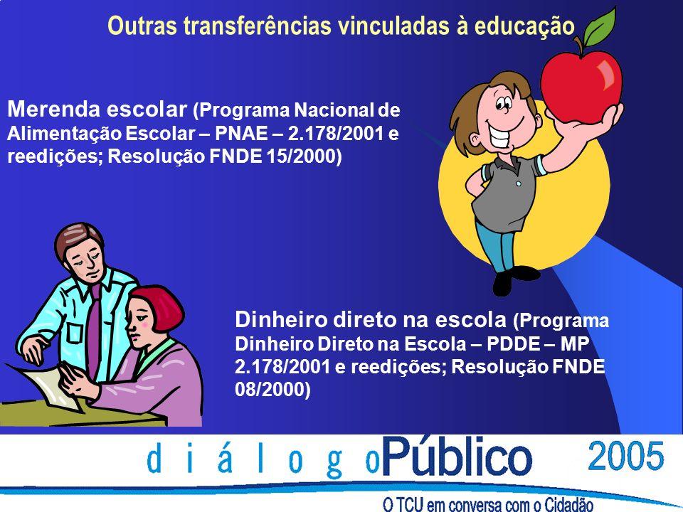 Outras transferências vinculadas à educação Merenda escolar (Programa Nacional de Alimentação Escolar – PNAE – 2.178/2001 e reedições; Resolução FNDE 15/2000) Dinheiro direto na escola (Programa Dinheiro Direto na Escola – PDDE – MP 2.178/2001 e reedições; Resolução FNDE 08/2000)