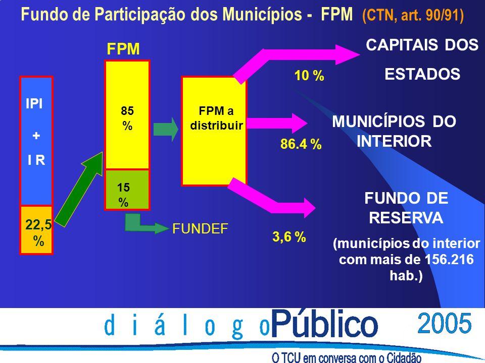 Fundo de Participação dos Municípios - FPM (CTN, art.