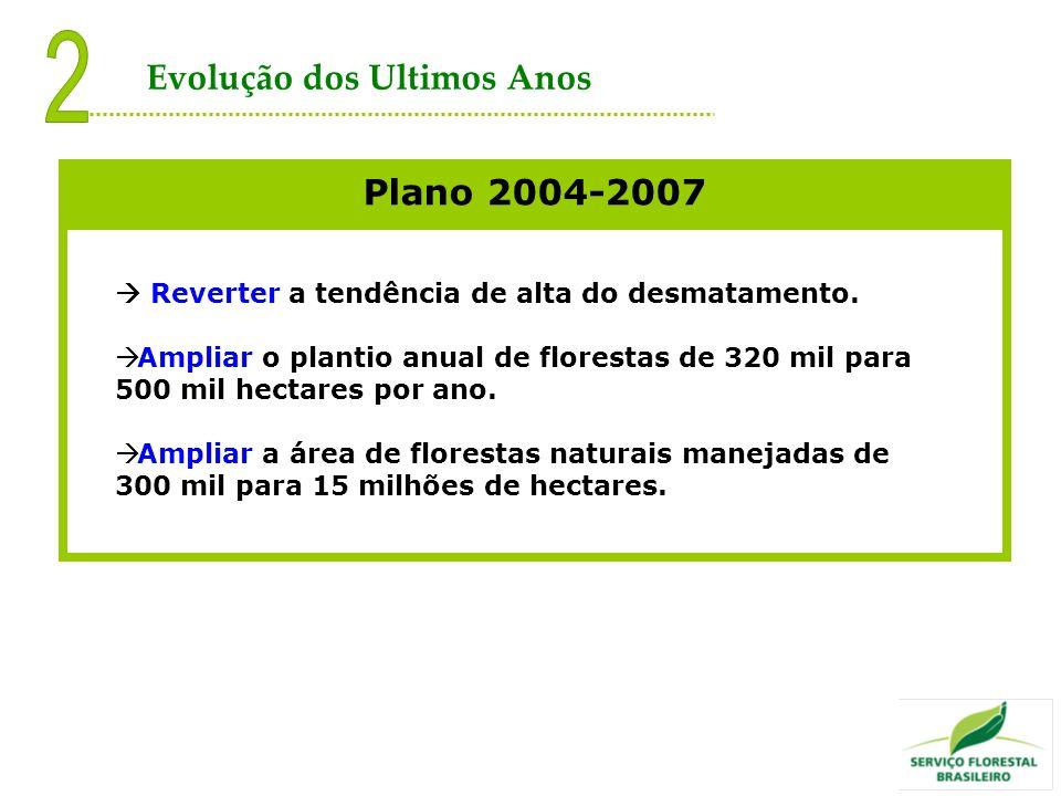 Reverter a tendência de alta do desmatamento. Ampliar o plantio anual de florestas de 320 mil para 500 mil hectares por ano. Ampliar a área de florest