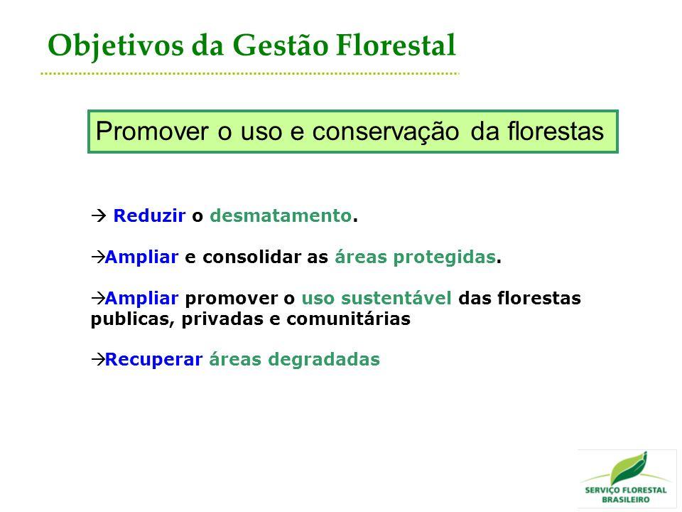 Reduzir o desmatamento. Ampliar e consolidar as áreas protegidas. Ampliar promover o uso sustentável das florestas publicas, privadas e comunitárias R