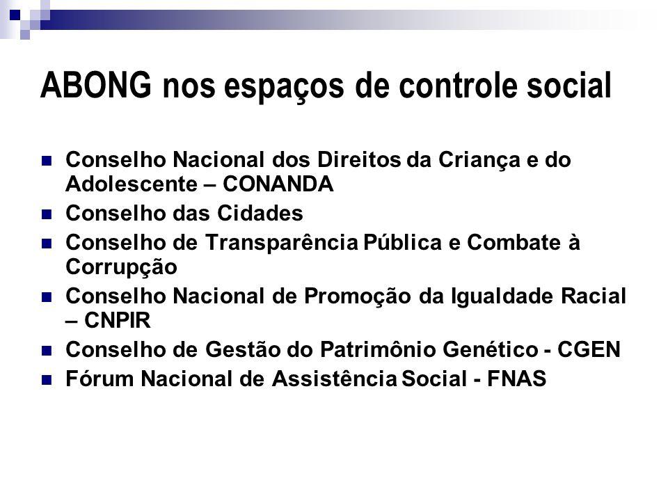ABONG nos espaços de controle social Conselho Nacional dos Direitos da Criança e do Adolescente – CONANDA Conselho das Cidades Conselho de Transparênc