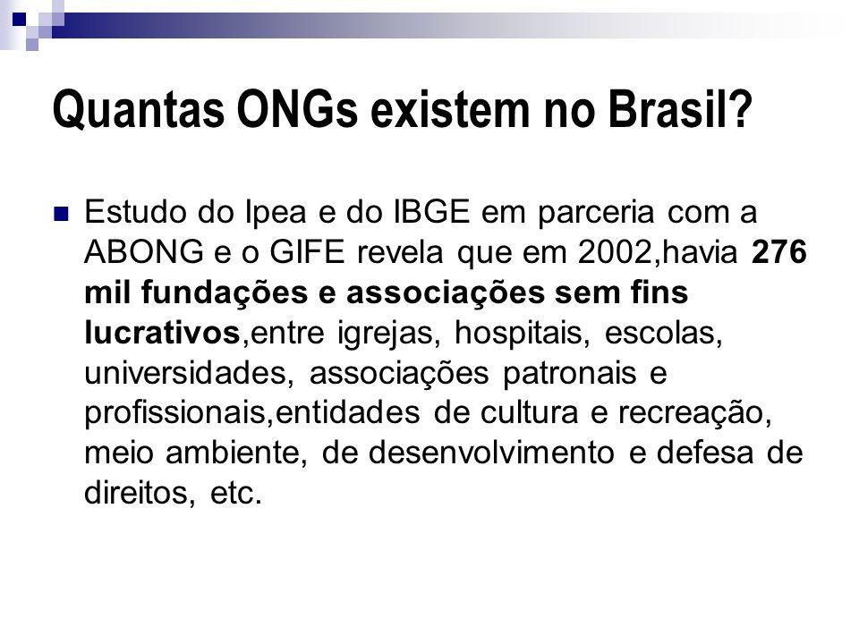 Quantas ONGs existem no Brasil? Estudo do Ipea e do IBGE em parceria com a ABONG e o GIFE revela que em 2002,havia 276 mil fundações e associações sem