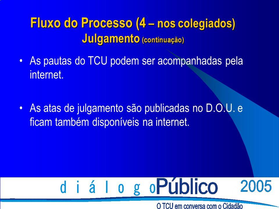 Fluxo do Processo (4 – nos colegiados) Julgamento (continuação) As pautas do TCU podem ser acompanhadas pela internet. As atas de julgamento são publi