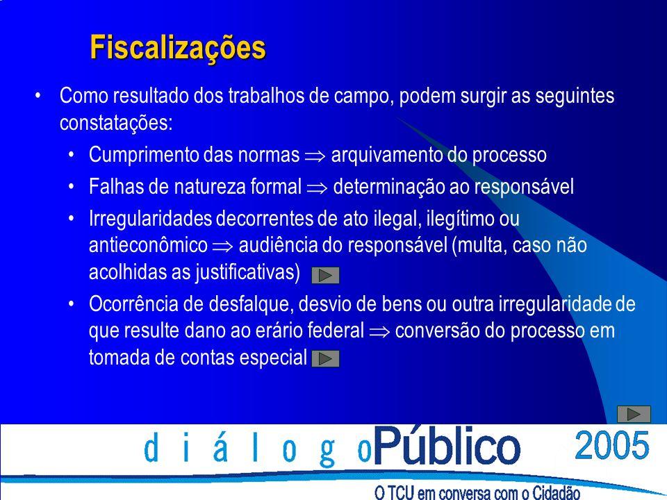 Fiscalizações Como resultado dos trabalhos de campo, podem surgir as seguintes constatações: Cumprimento das normas arquivamento do processo Falhas de
