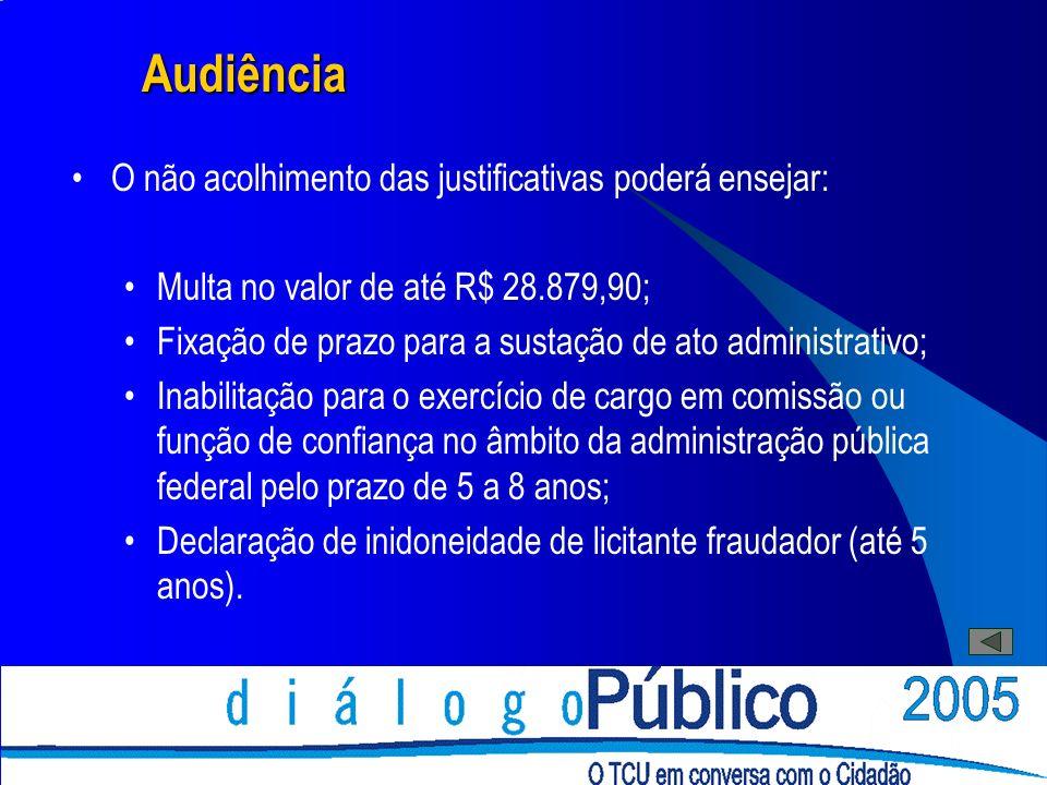 Audiência O não acolhimento das justificativas poderá ensejar: Multa no valor de até R$ 28.879,90; Fixação de prazo para a sustação de ato administrat