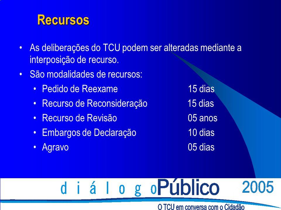 Recursos As deliberações do TCU podem ser alteradas mediante a interposição de recurso. São modalidades de recursos: Pedido de Reexame15 dias Recurso