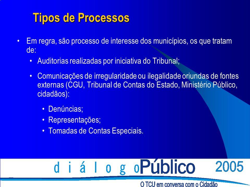 Tipos de Processos Em regra, são processo de interesse dos municípios, os que tratam de: Auditorias realizadas por iniciativa do Tribunal; Comunicaçõe