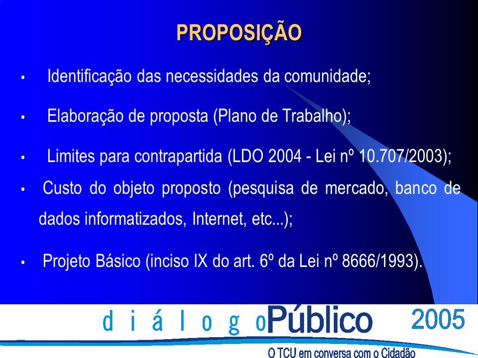 PROPOSIÇÃO Identificação das necessidades da comunidade; Elaboração de proposta (Plano de Trabalho); Limites para contrapartida (LDO 2004 - Lei nº 10.