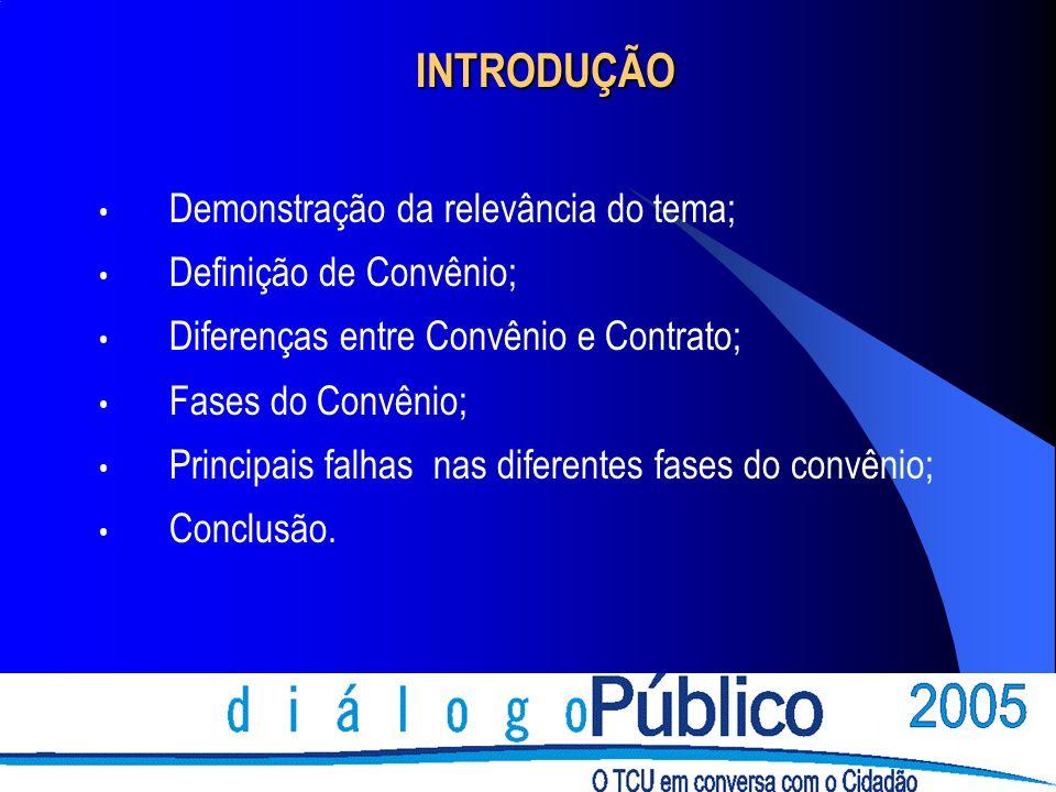 INTRODUÇÃO Demonstração da relevância do tema; Definição de Convênio; Diferenças entre Convênio e Contrato; Fases do Convênio; Principais falhas nas d