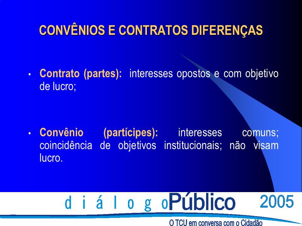 CONVÊNIOS E CONTRATOS DIFERENÇAS Contrato (partes): interesses opostos e com objetivo de lucro; Convênio (partícipes): interesses comuns; coincidência