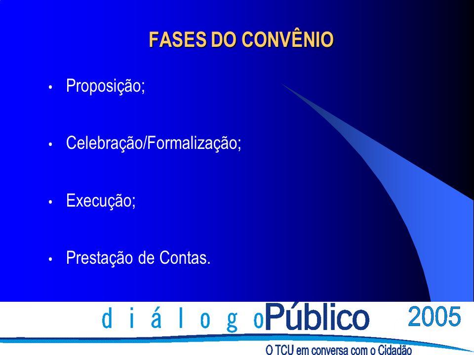 FASES DO CONVÊNIO Proposição; Celebração/Formalização; Execução; Prestação de Contas.