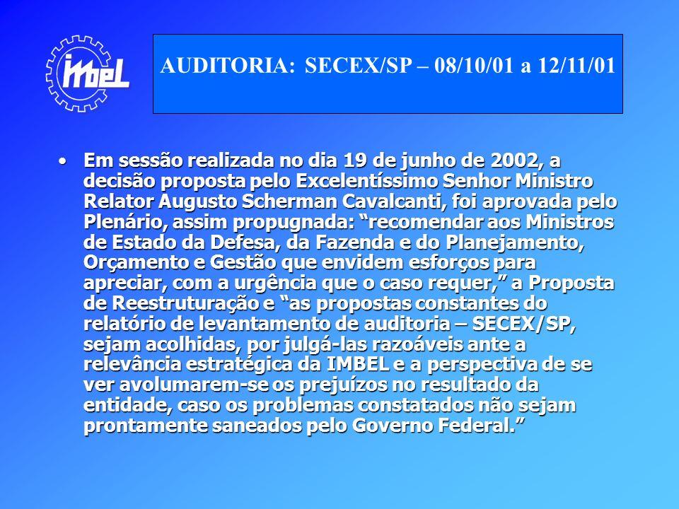 Em sessão realizada no dia 19 de junho de 2002, a decisão proposta pelo Excelentíssimo Senhor Ministro Relator Augusto Scherman Cavalcanti, foi aprova