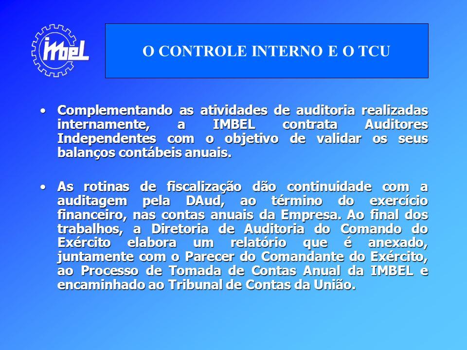 Complementando as atividades de auditoria realizadas internamente, a IMBEL contrata Auditores Independentes com o objetivo de validar os seus balanços
