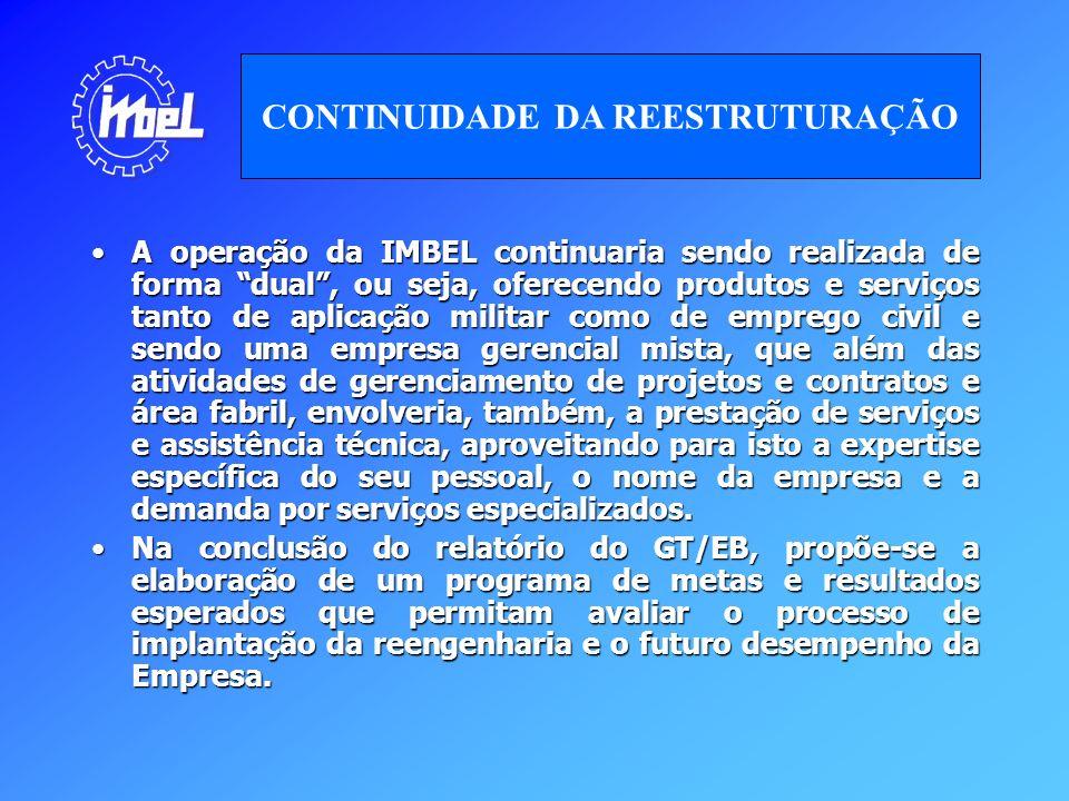 A operação da IMBEL continuaria sendo realizada de forma dual, ou seja, oferecendo produtos e serviços tanto de aplicação militar como de emprego civi