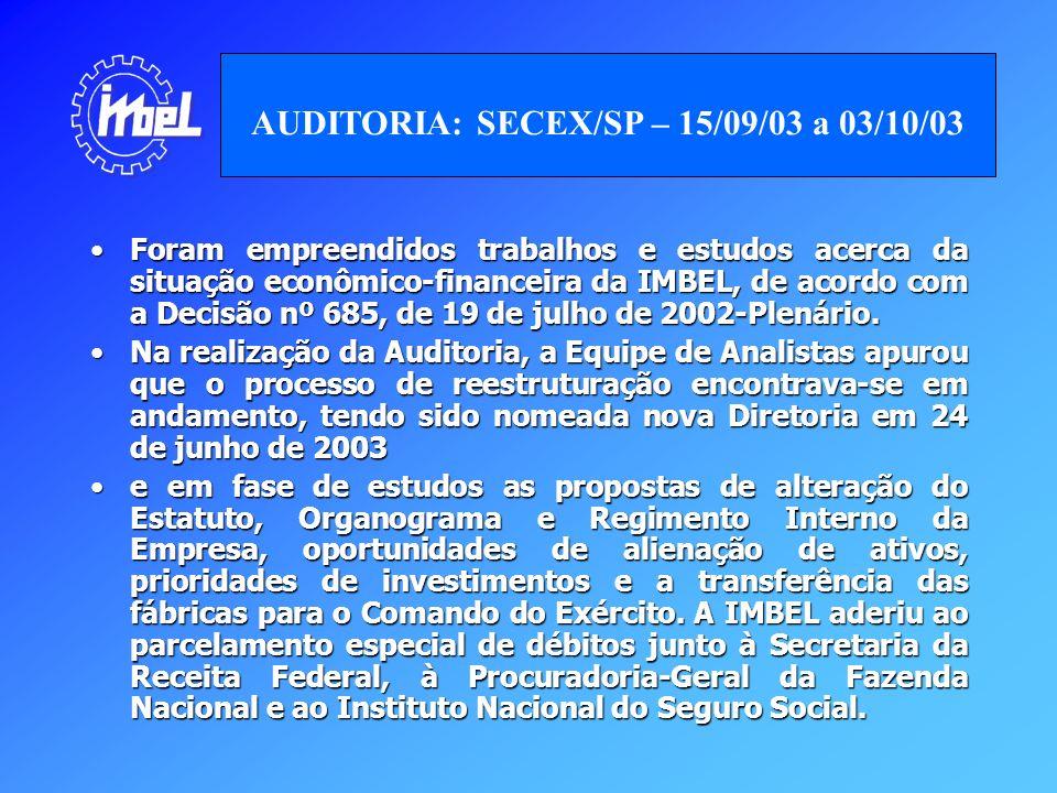 Foram empreendidos trabalhos e estudos acerca da situação econômico-financeira da IMBEL, de acordo com a Decisão nº 685, de 19 de julho de 2002-Plenár
