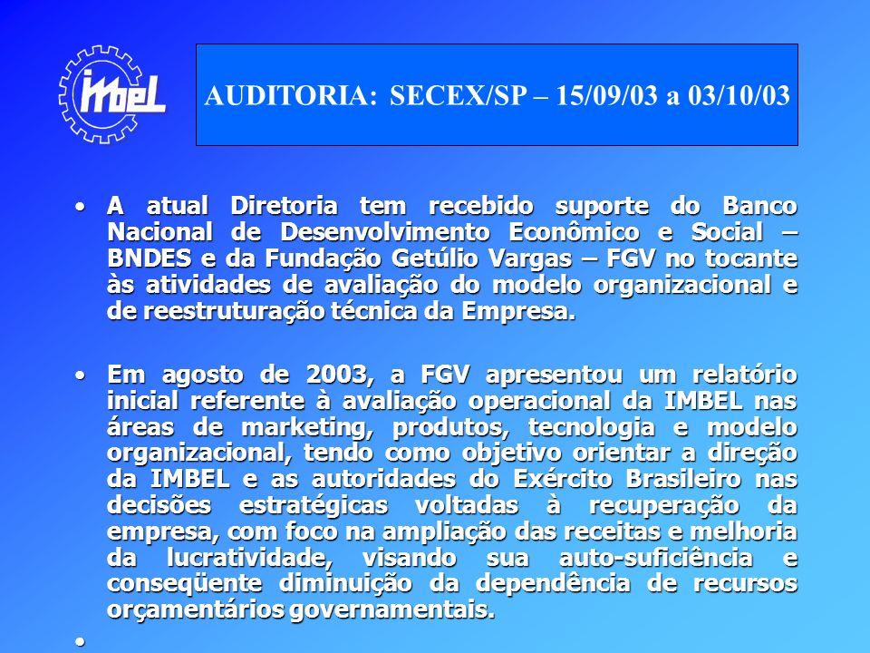 A atual Diretoria tem recebido suporte do Banco Nacional de Desenvolvimento Econômico e Social – BNDES e da Fundação Getúlio Vargas – FGV no tocante à