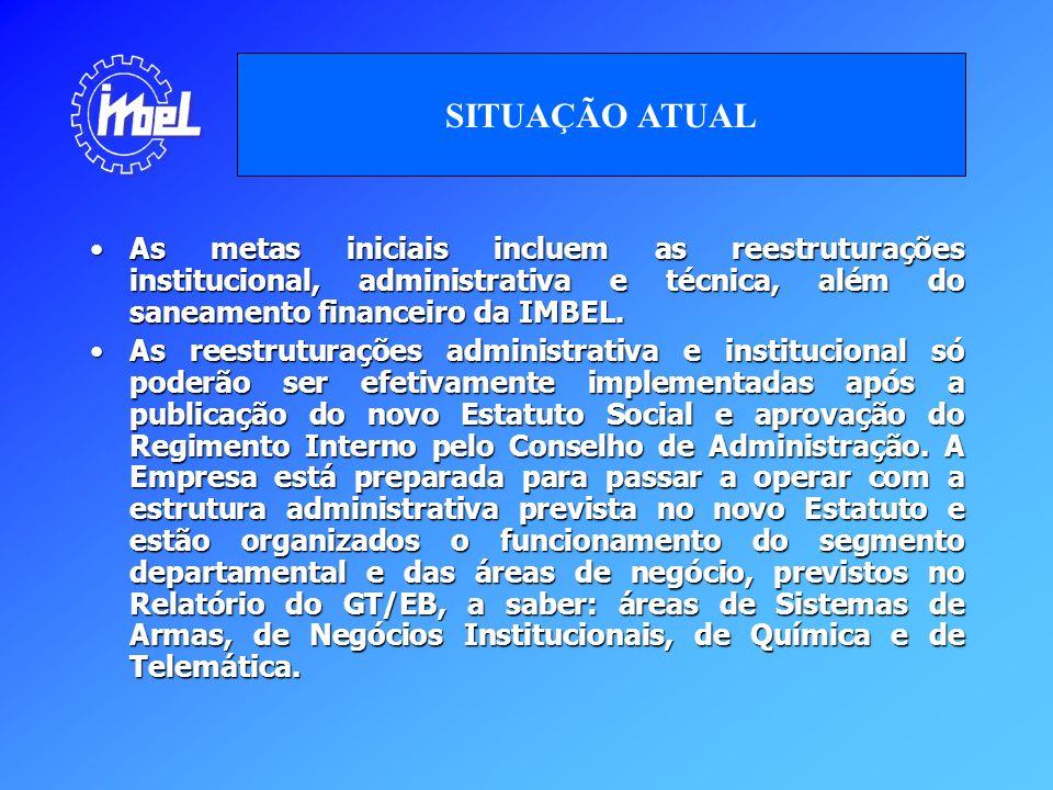 As metas iniciais incluem as reestruturações institucional, administrativa e técnica, além do saneamento financeiro da IMBEL.As metas iniciais incluem