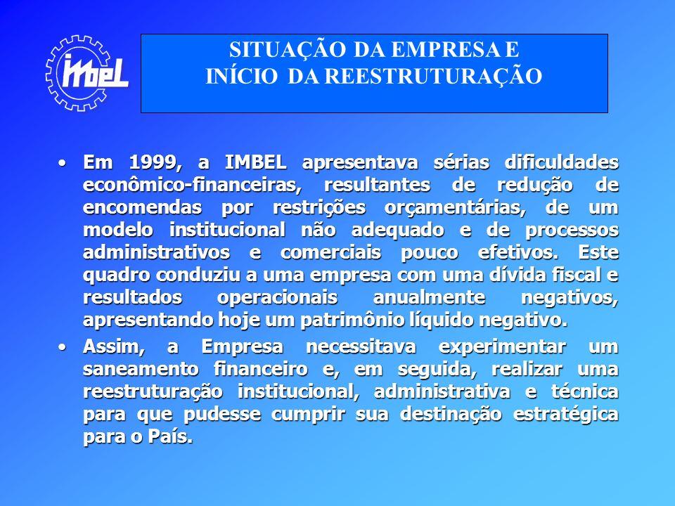 No Brasil, em outubro de 1999, a Comissão de Controle e Gestão Fiscal – CCF propôs aos Ministérios de Estado da Fazenda, da Defesa e do Planejamento, Orçamento e Gestão a elaboração de um programa de reestruturação econômica e financeira da IMBEL, bem como a proposta de revisão de seu modelo institucional.No Brasil, em outubro de 1999, a Comissão de Controle e Gestão Fiscal – CCF propôs aos Ministérios de Estado da Fazenda, da Defesa e do Planejamento, Orçamento e Gestão a elaboração de um programa de reestruturação econômica e financeira da IMBEL, bem como a proposta de revisão de seu modelo institucional.