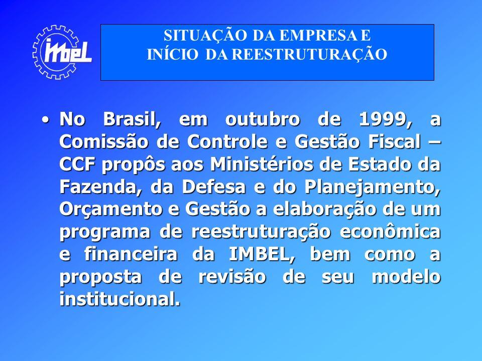 A Portaria Interministerial nº 2.446/MD/MF/MP, de 19 de abril de 2000, constituiu um Grupo de Trabalho Interministerial (GTI), com a finalidade de propor a revisão do modelo institucional e a reestruturação econômica e financeira da IMBEL.A Portaria Interministerial nº 2.446/MD/MF/MP, de 19 de abril de 2000, constituiu um Grupo de Trabalho Interministerial (GTI), com a finalidade de propor a revisão do modelo institucional e a reestruturação econômica e financeira da IMBEL.