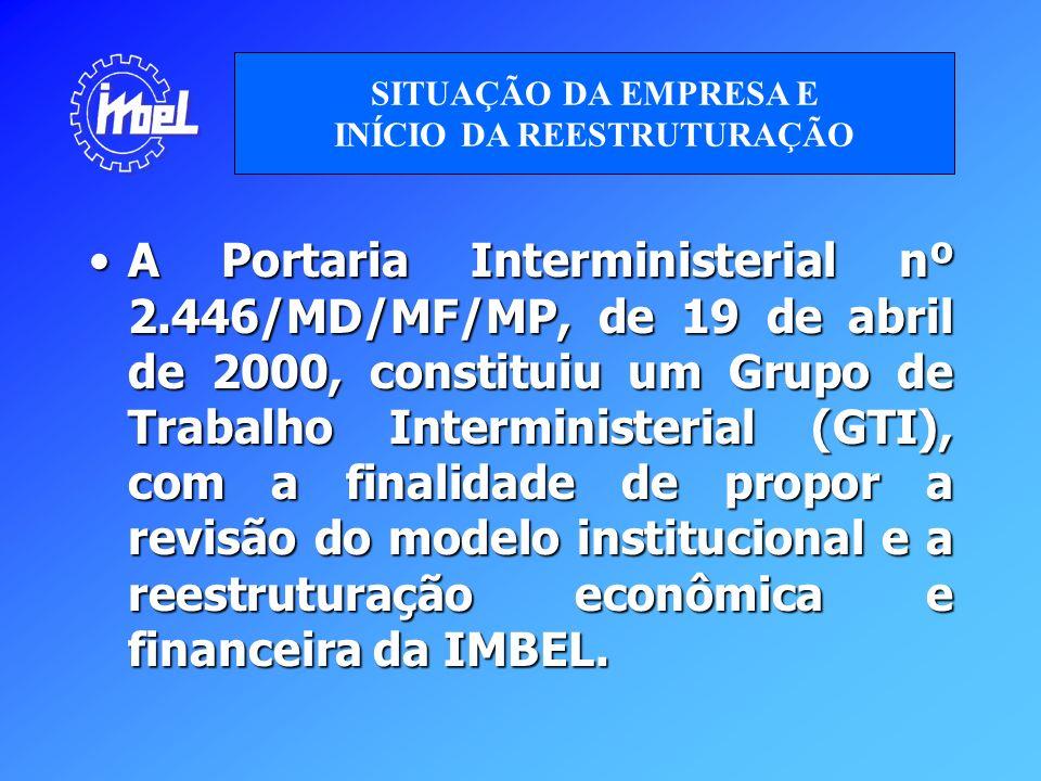 A Portaria Interministerial nº 2.446/MD/MF/MP, de 19 de abril de 2000, constituiu um Grupo de Trabalho Interministerial (GTI), com a finalidade de pro