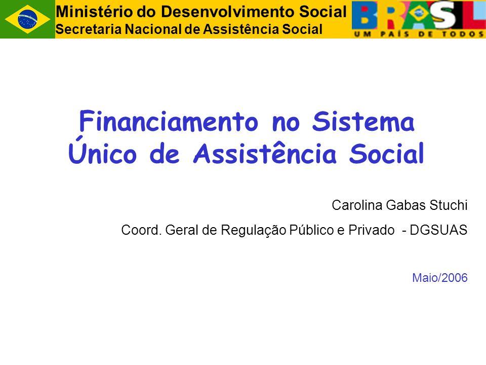 Ministério do Desenvolvimento Social Secretaria Nacional de Assistência Social Financiamento no Sistema Único de Assistência Social Carolina Gabas Stuchi Coord.