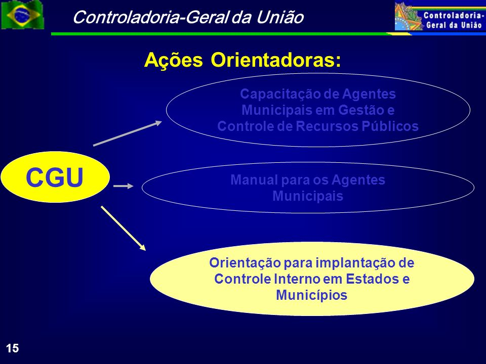Controladoria-Geral da União 15 Ações Orientadoras: CGU Capacitação de Agentes Municipais em Gestão e Controle de Recursos Públicos Manual para os Age