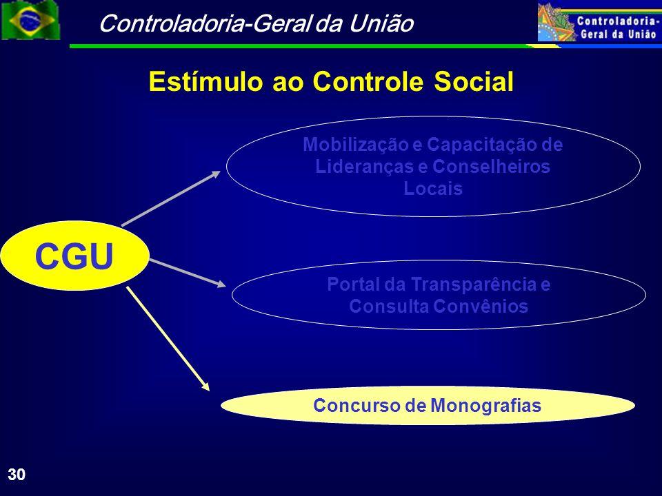 Controladoria-Geral da União 30 CGU Mobilização e Capacitação de Lideranças e Conselheiros Locais Portal da Transparência e Consulta Convênios Concurs