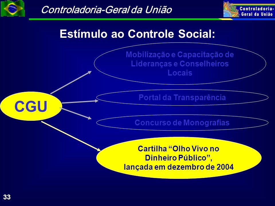 Controladoria-Geral da União 33 CGU Mobilização e Capacitação de Lideranças e Conselheiros Locais Portal da Transparência Concurso de Monografias Estí
