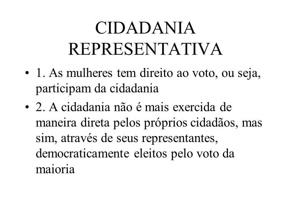 CIDADANIA REPRESENTATIVA 1. As mulheres tem direito ao voto, ou seja, participam da cidadania 2. A cidadania não é mais exercida de maneira direta pel