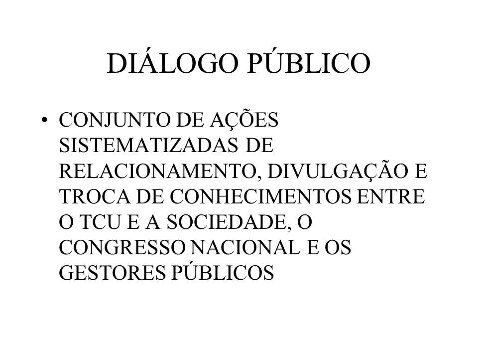 DIÁLOGO PÚBLICO CONJUNTO DE AÇÕES SISTEMATIZADAS DE RELACIONAMENTO, DIVULGAÇÃO E TROCA DE CONHECIMENTOS ENTRE O TCU E A SOCIEDADE, O CONGRESSO NACIONA