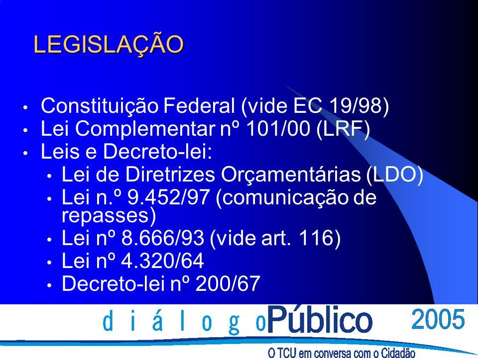 LEGISLAÇÃO Constituição Federal (vide EC 19/98) Lei Complementar nº 101/00 (LRF) Leis e Decreto-lei: Lei de Diretrizes Orçamentárias (LDO) Lei n.º 9.4
