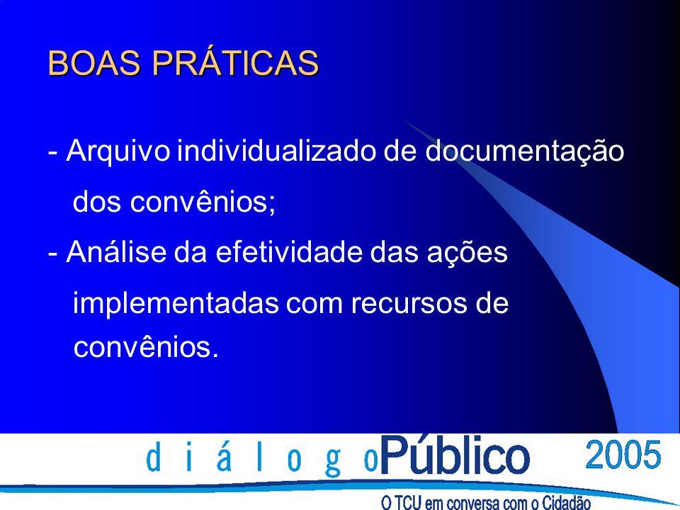 BOAS PRÁTICAS - Arquivo individualizado de documentação dos convênios; - Análise da efetividade das ações implementadas com recursos de convênios.