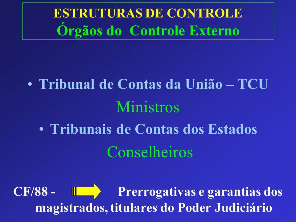 10 ESTRUTURAS DE CONTROLE Órgãos do Controle Externo Tribunal de Contas da União – TCU Ministros Tribunais de Contas dos Estados Conselheiros CF/88 -