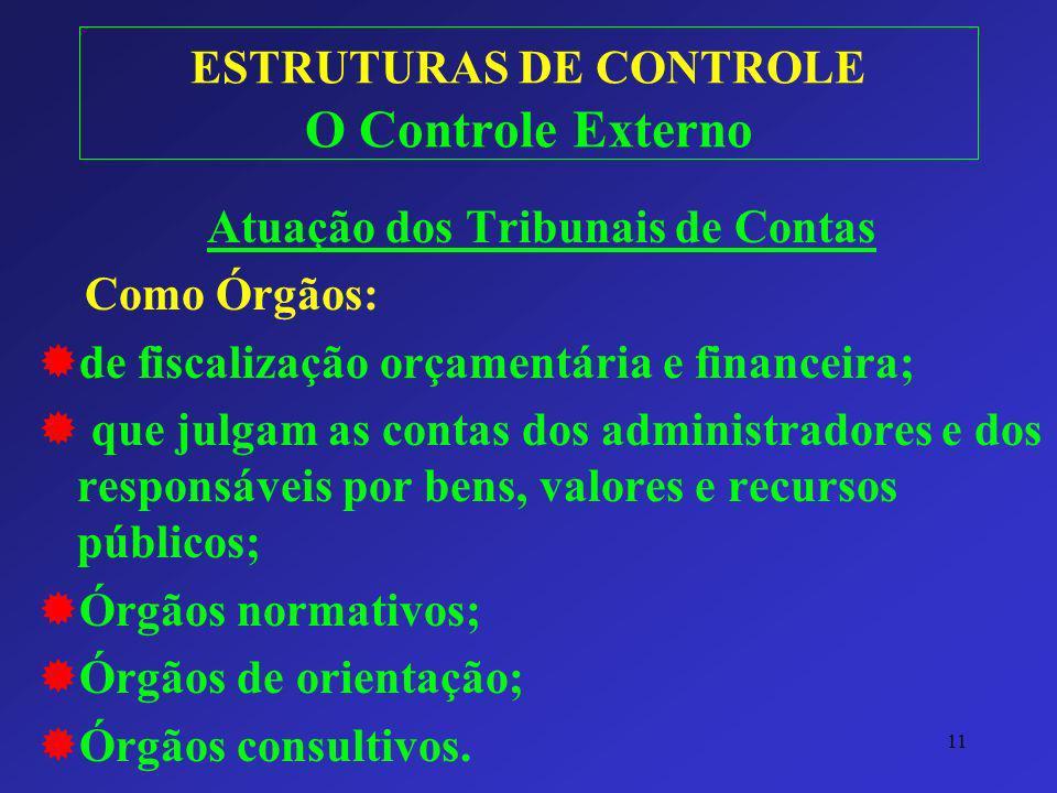 11 ESTRUTURAS DE CONTROLE O Controle Externo Atuação dos Tribunais de Contas Como Órgãos: de fiscalização orçamentária e financeira; que julgam as con