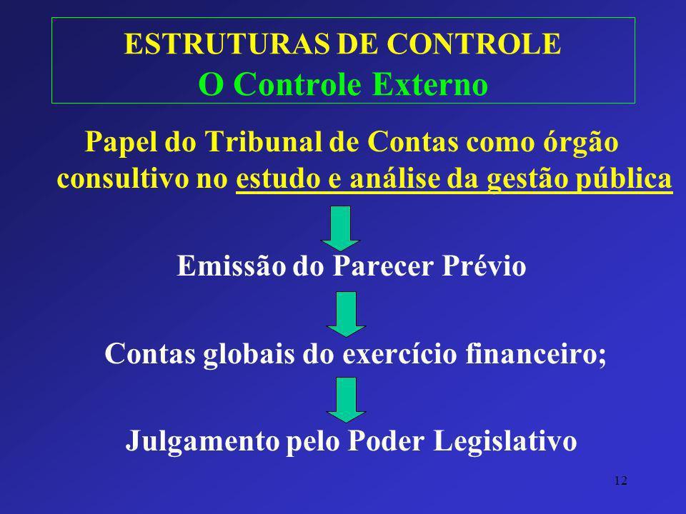 12 ESTRUTURAS DE CONTROLE O Controle Externo Papel do Tribunal de Contas como órgão consultivo no estudo e análise da gestão pública Emissão do Parece
