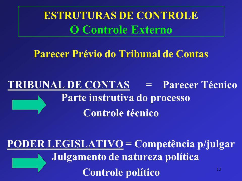 13 ESTRUTURAS DE CONTROLE O Controle Externo Parecer Prévio do Tribunal de Contas TRIBUNAL DE CONTAS = Parecer Técnico Parte instrutiva do processo Co
